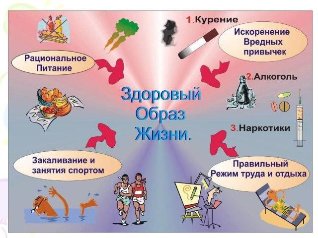 Картинки по запросу памятка зож для школьников